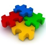 Business Plan Integration